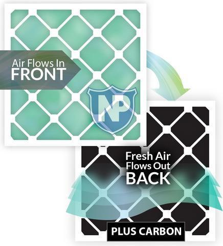 Pure Green Plus Carbon